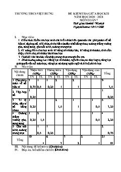 2 Đề kiểm tra giữa học kì I môn Toán Lớp 7 - Năm học 2020-2021 - Trường THCS Việt Hưng (Có đáp án)