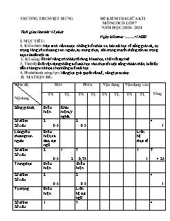4 Đề kiểm tra giữa học kì I môn Giáo dục công dân Lớp 7 - Năm học 2020-2021 - Trường THCS Việt Hưng (Có đáp án)