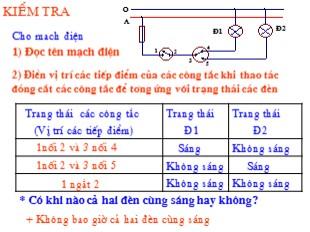 Bài giảng Công nghệ Lớp 9 - Tiết 11: Lắp đặt dây dẫn của mạng điện trong nhà