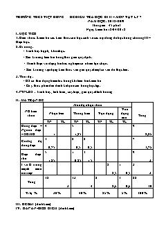 Bộ đề kiểm tra học kì II môn Vật lý Lớp 7 - Năm học 2018-2019 - Trường THCS Việt Hưng (Có đáp án)